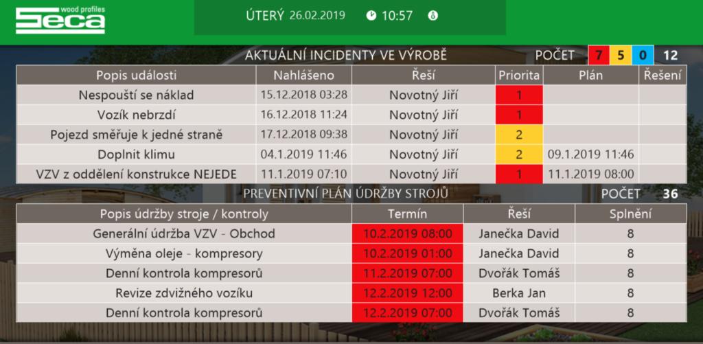 TechIS - propojení se systémem InfoPanels